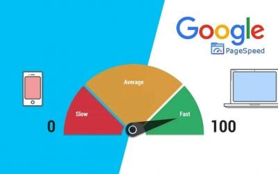 What is Page Loading Speed & How to Optimize It