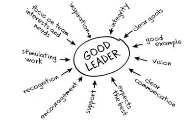 Leadership: Respect, Trust and Humor